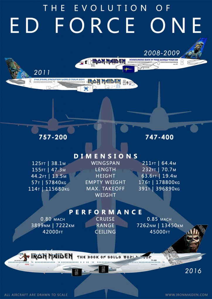 ed-force-one_infographic
